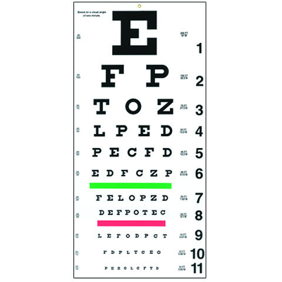 Picture of Snellen Eye Chart-20 ft