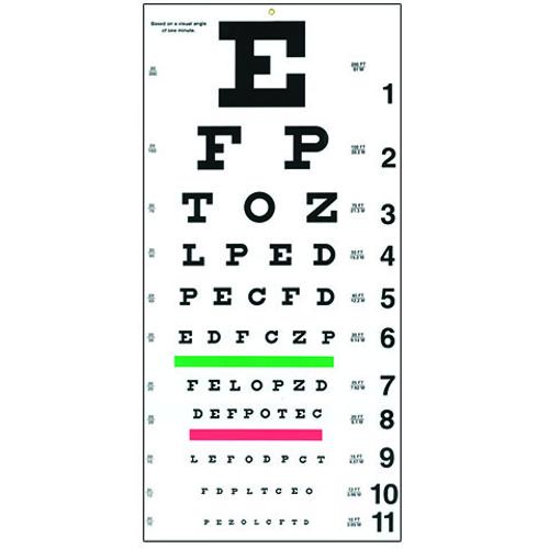 Picture of Snellen Eye Chart-20 ft