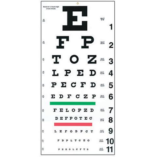 Picture of Snellen Eye Chart-10 ft